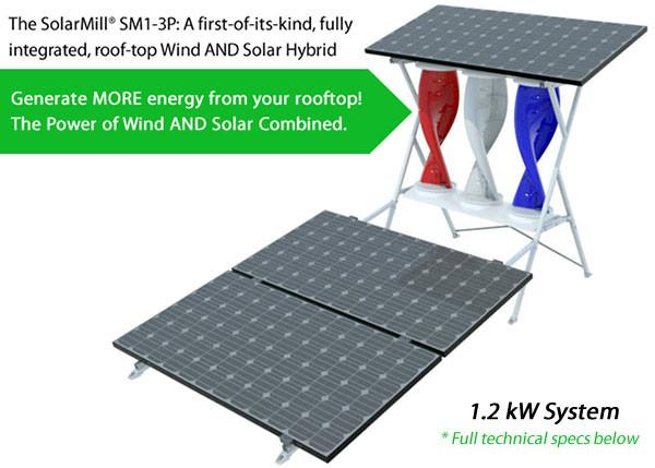 My Solarmill A 1 2 Kw Wind And Solar Hybrid System Mr