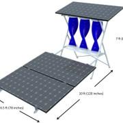 Solar oven diy plans
